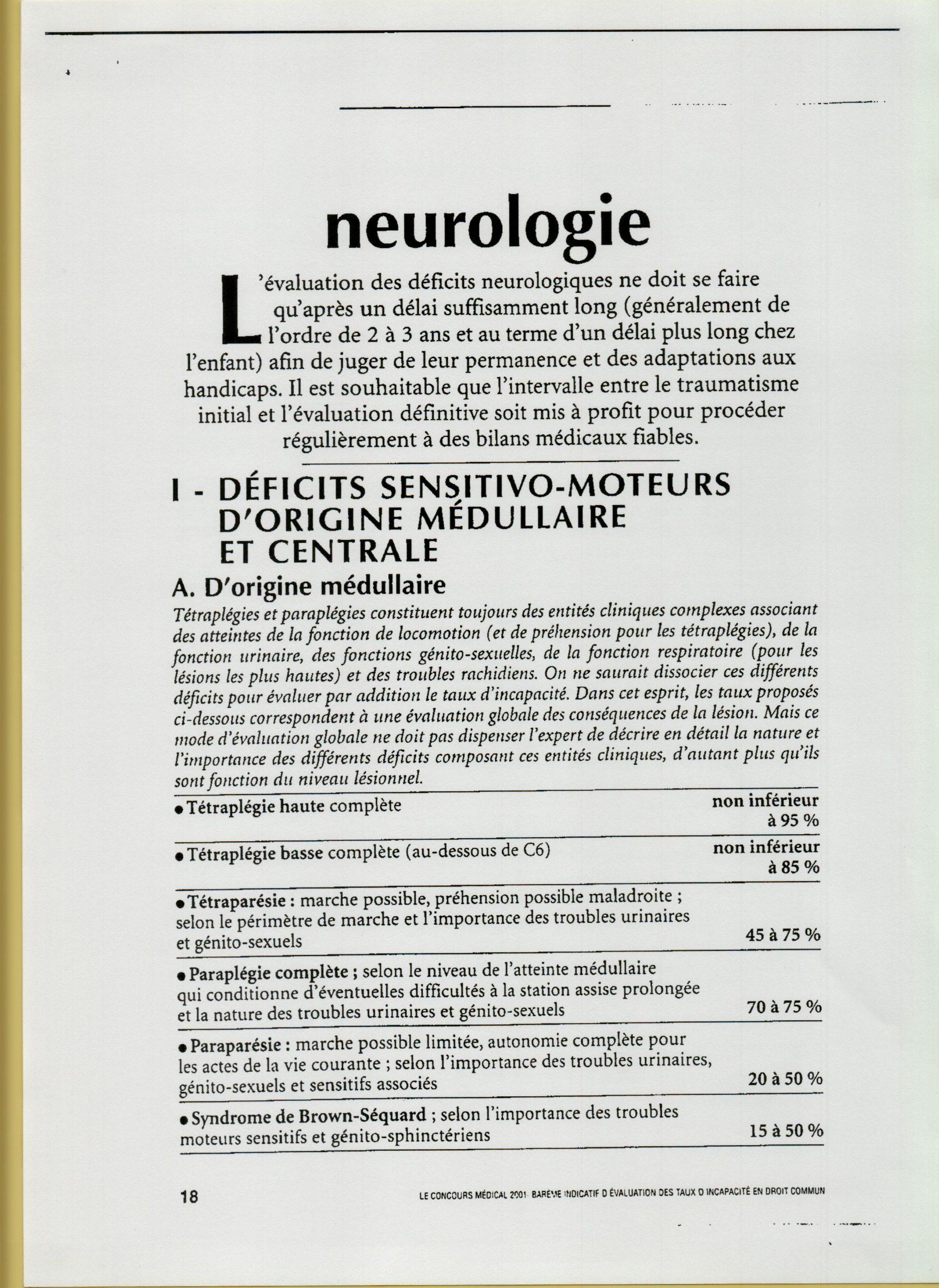 Le barème indicatifd'évaluation des taux d'incapacité en droit  commun neurologie