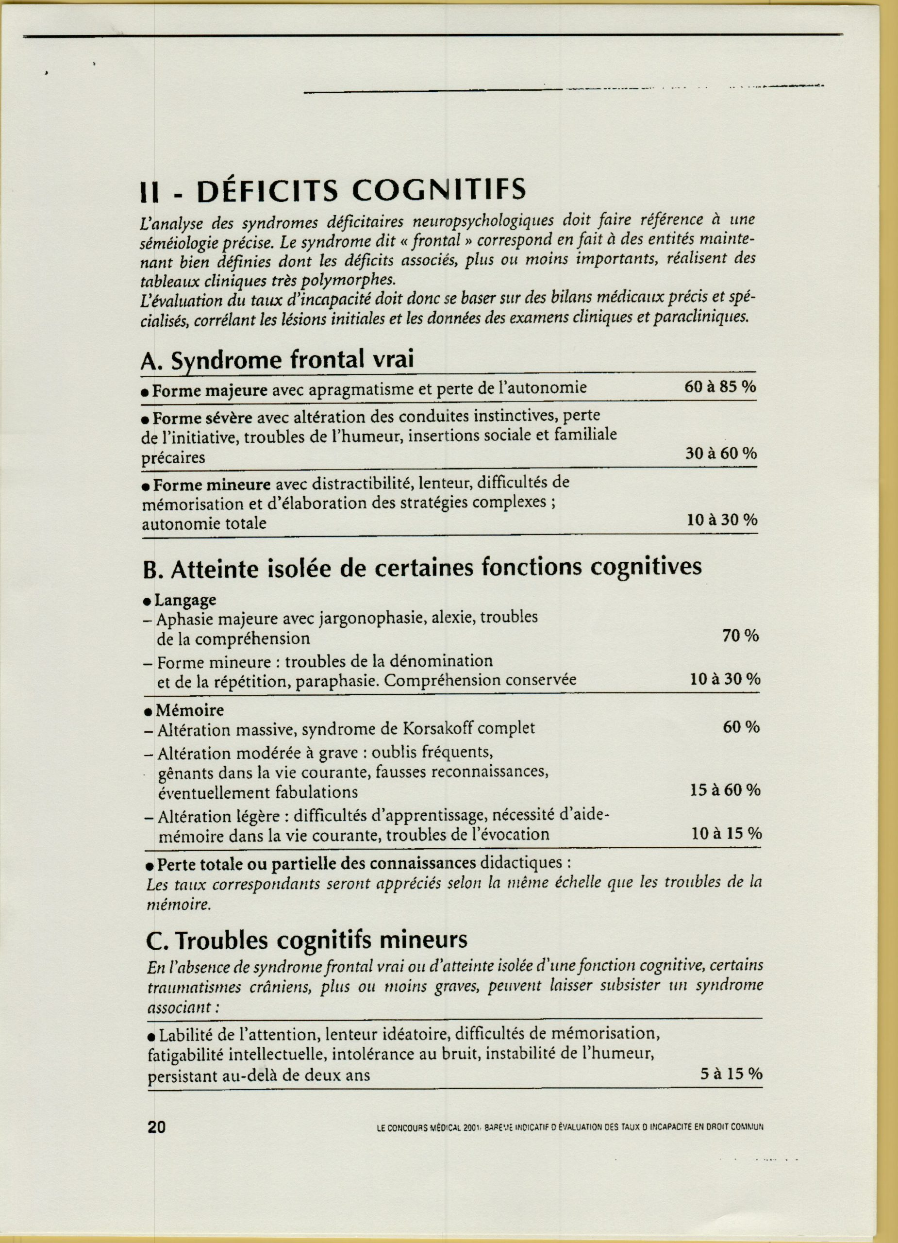 Le barème indicatifd'évaluation des taux d'incapacité en droit  commun neurologie déficits conitifss